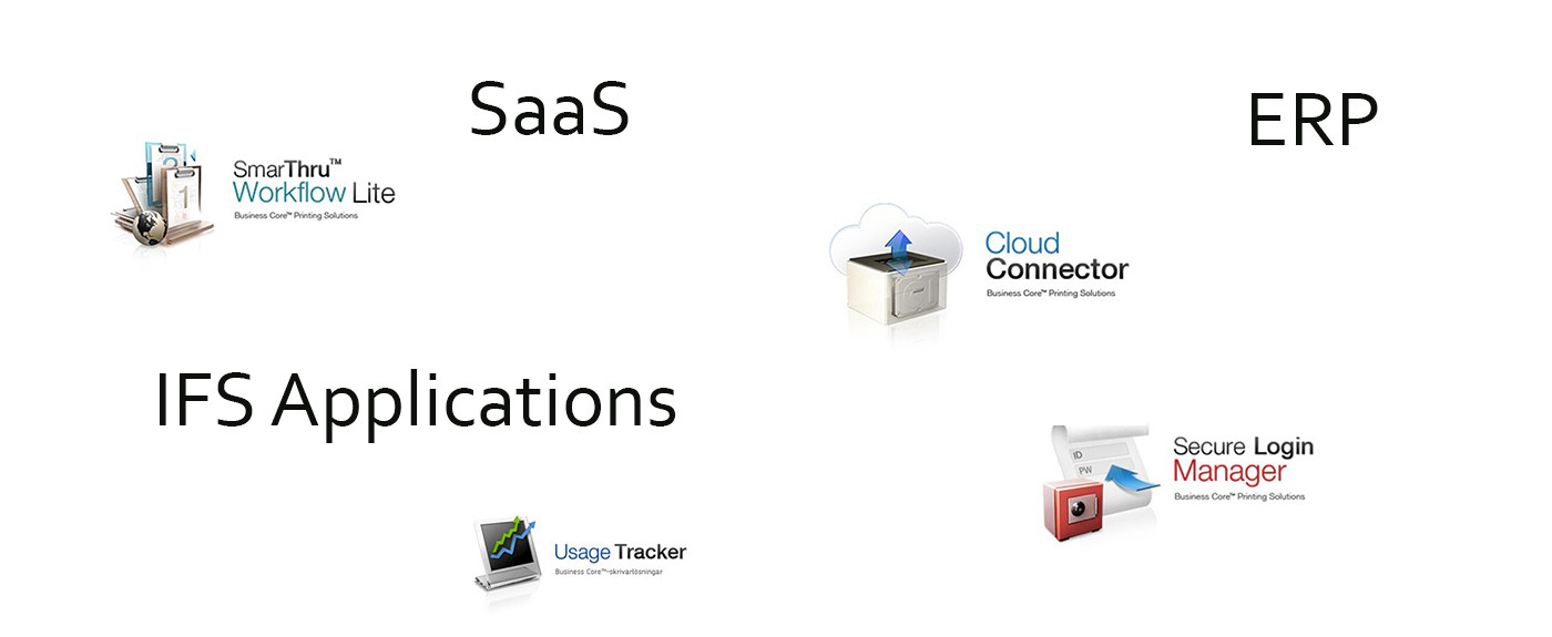 software-solutions